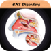 ENT Disorders